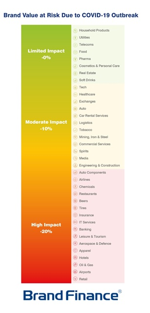 COVID19 Impact Thermometer Infographic.jpg