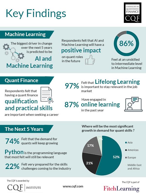 QI_Polls_Key_Findings.png