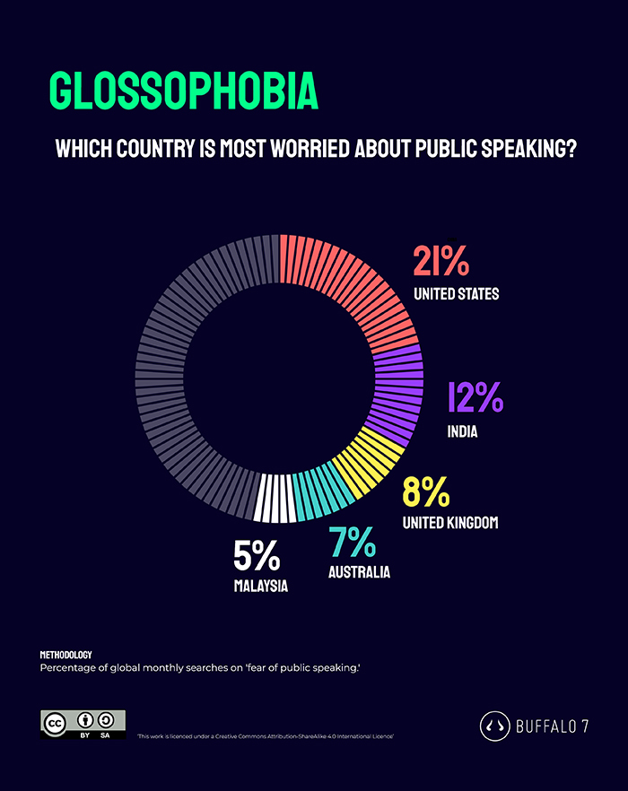 Glossophobia.jpg